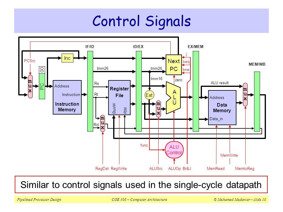Pipelined Processor DesignCOE 308 – Computer Architecture© Muhamed Mudawar – slide 18 Control Signals Rs Rt Imm26 Instruction Memory Inc PC 00 Address