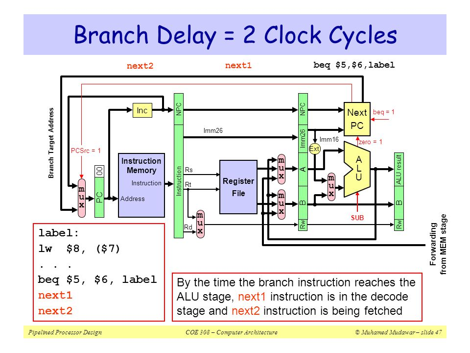 Pipelined Processor DesignCOE 308 – Computer Architecture© Muhamed Mudawar – slide 48 2-Cycle Branch Delay  Next1 thru Next2 instructions will be fetched anyway  Pipeline should flush Next1 and Next2 if branch is taken  Otherwise, they can be executed if branch is not taken beq $5,$6,label Next1 # bubble Next2 # bubble label: branch target instruction ALUIFReg cc1cc2cc3 IF Reg cc4cc5cc6 Bubbl e cc7 ALUIF Reg Bubbl e MEM Bubble