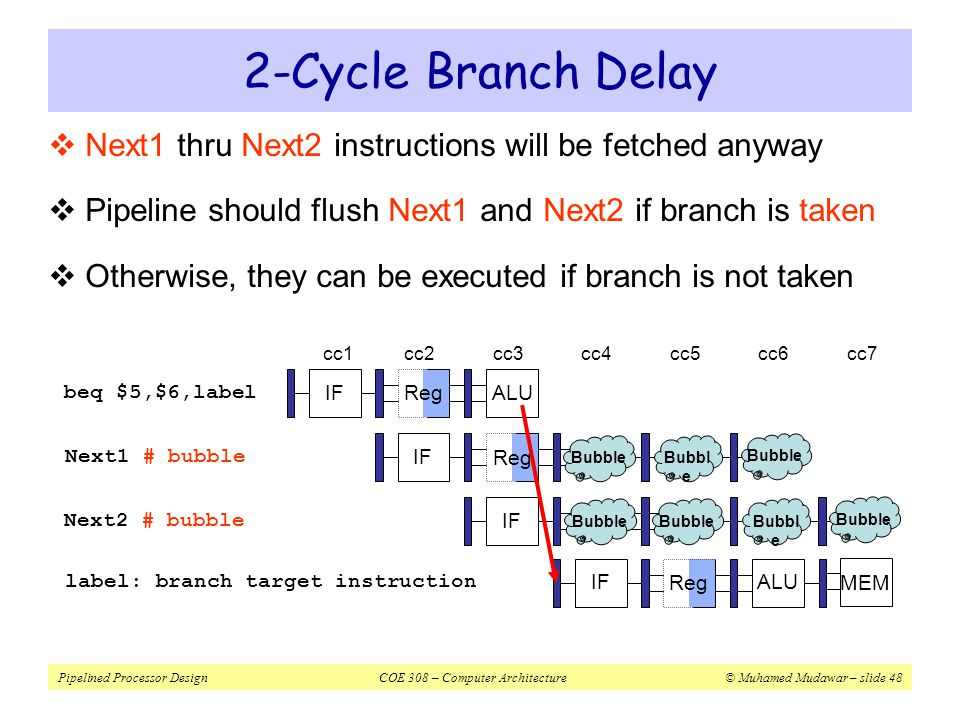 Pipelined Processor DesignCOE 308 – Computer Architecture© Muhamed Mudawar – slide 49 Reducing the Delay of Branches  Branch delay can be reduced from 2 cycles to just 1 cycle  Branches can be determined earlier in the Decode stage  Next PC logic block is moved to the ID stage  A comparator is added to the Next PC logic  To determine branch decision, whether the branch is taken or not  Only one instruction that follows the branch will be fetched  If the branch is taken then only one instruction is flushed  We need a control signal to reset the IF/ID register  This will convert the fetched instruction into a NOP