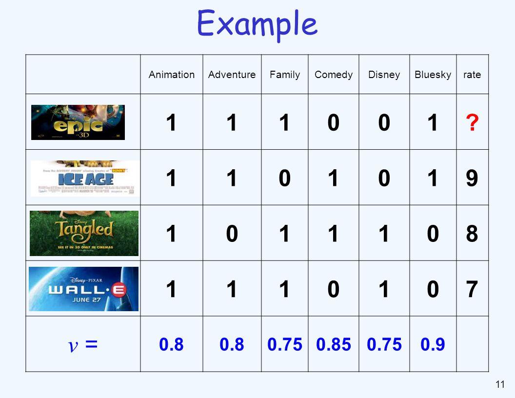 11 Example AnimationAdventureFamilyComedyDisneyBlueskyrate 111001? 1101019 1011108 1110107 v = 0.8 0.750.850.750.9