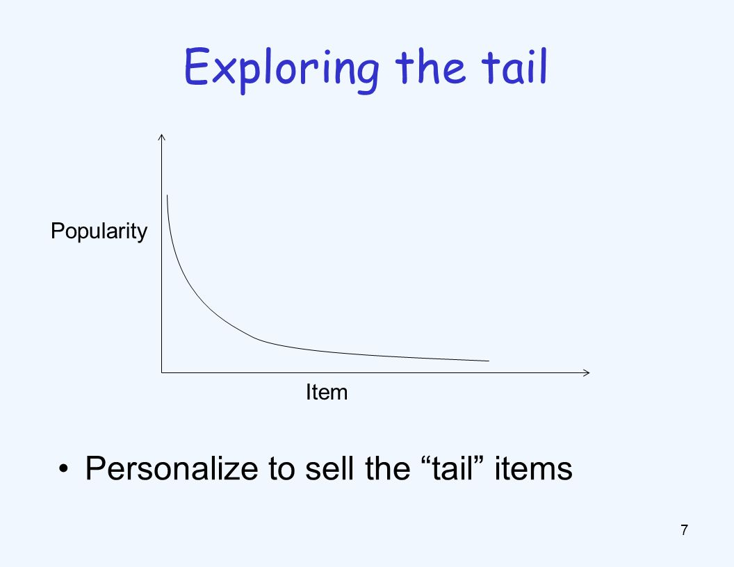 Personalize to sell the tail items 7 Exploring the tail Item Popularity