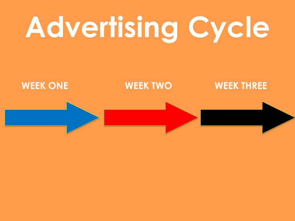 Advertising Cycle WEEK ONEWEEK TWOWEEK THREE