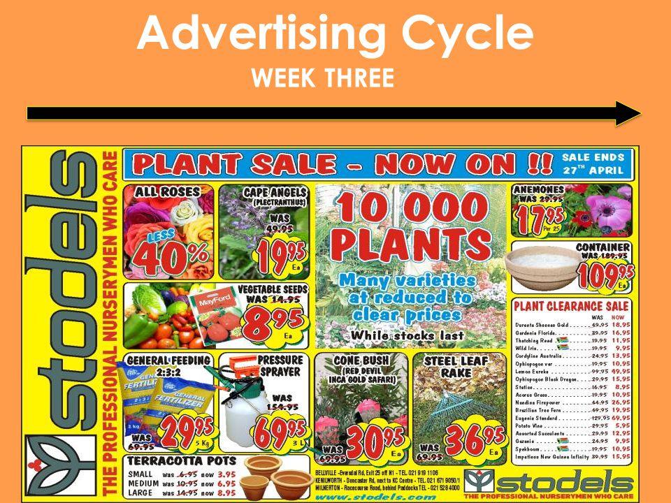 Advertising Cycle WEEK THREE