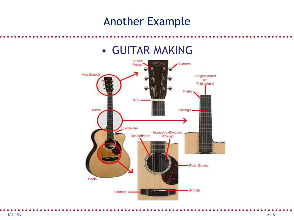 M1.51 IAT 106 Another Example GUITAR MAKING