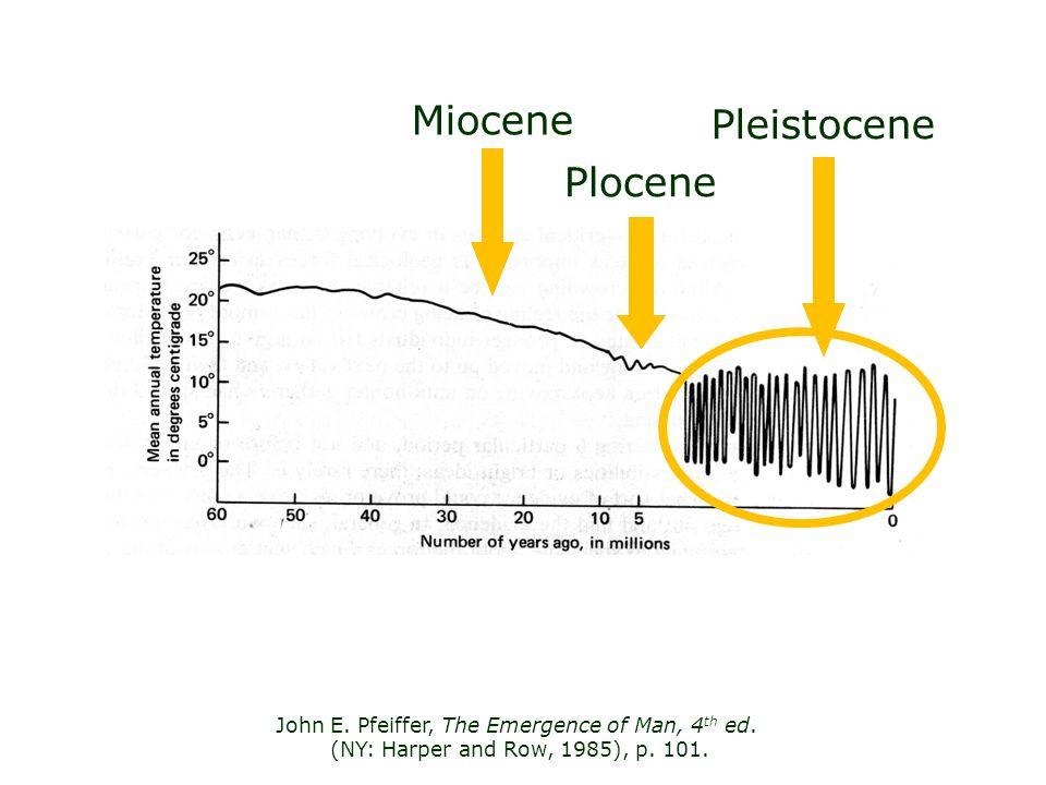 John E. Pfeiffer, The Emergence of Man, 4 th ed. (NY: Harper and Row, 1985), p. 101. Miocene Pleistocene Plocene