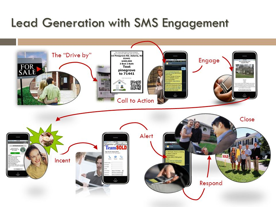 "Lead Generation with SMS Engagement The ""Drive by"" Call to Action Engage Incent Alert Respond Close"