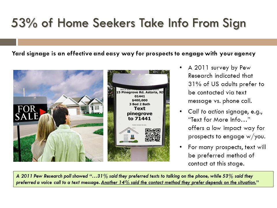 53% of Home Seekers Take Info From Sign Yard signage is an effective and easy way for prospects to engage with your agency A 2011 survey by Pew Resear