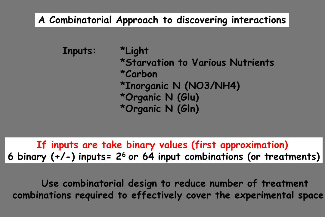 A Combinatorial Approach to discovering interactions Inputs:*Light *Starvation to Various Nutrients *Carbon *Inorganic N (NO3/NH4) *Organic N (Glu) *O