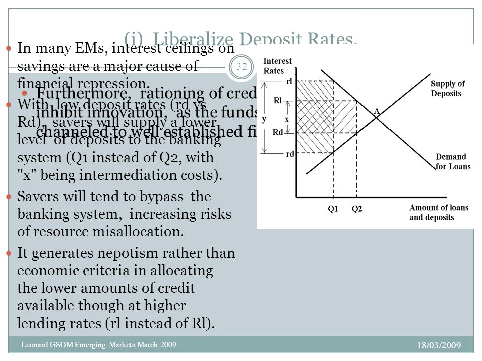 (i) Liberalize Deposit Rates. Furthermore, rationing of credit by the banking system inhibit innovation, as the funds would be normally channeled to w