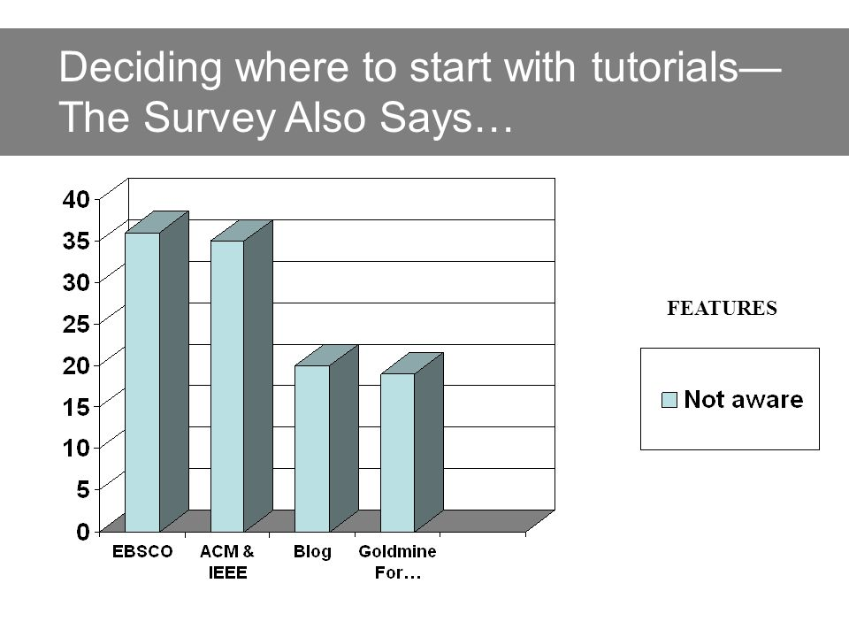 Deciding where to start with tutorials— The Survey Also Says… FEATURES
