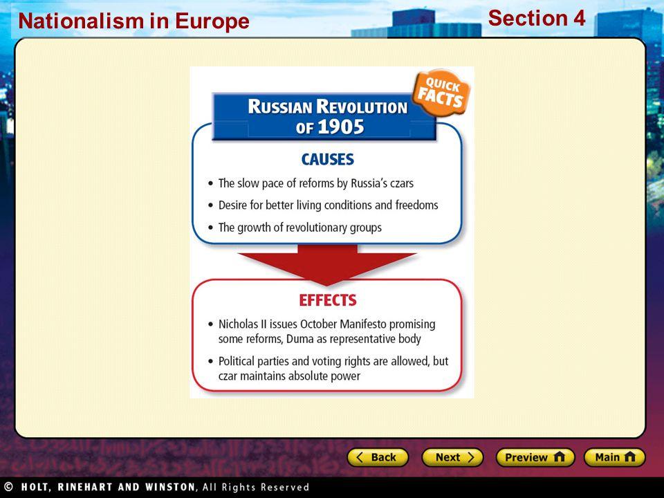 Nationalism in Europe Section 4