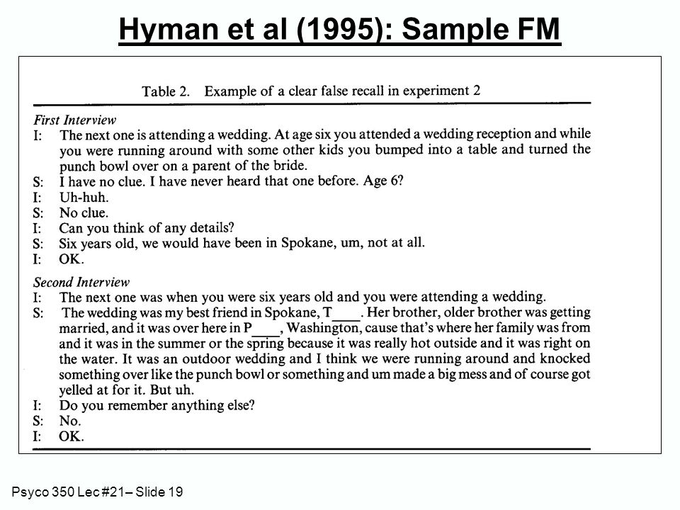 Psyco 350 Lec #21– Slide 19 Hyman et al (1995): Sample FM