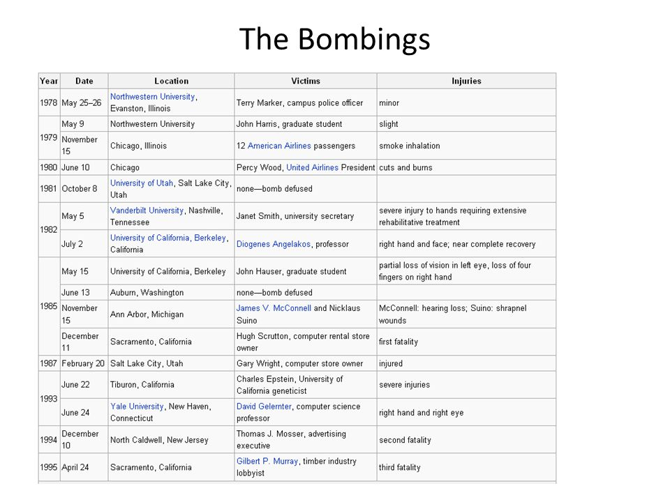 The Bombings
