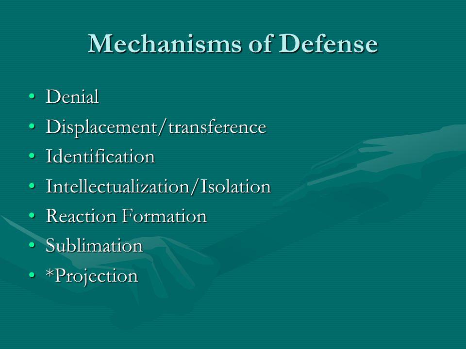 Mechanisms of Defense DenialDenial Displacement/transferenceDisplacement/transference IdentificationIdentification Intellectualization/IsolationIntell