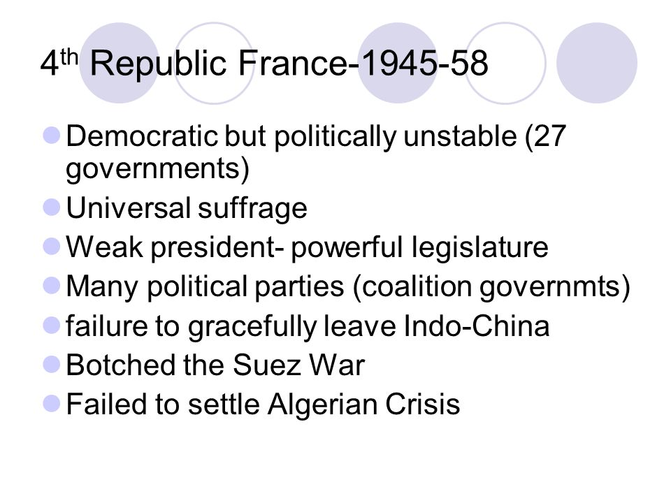 4 th Republic France-1945-58 Democratic but politically unstable (27 governments) Universal suffrage Weak president- powerful legislature Many political parties (coalition governmts) failure to gracefully leave Indo-China Botched the Suez War Failed to settle Algerian Crisis