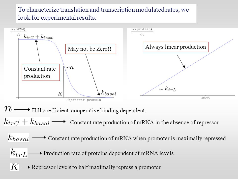To characterize translation and transcription modulated rates, we look for experimental results: May not be Zero!.