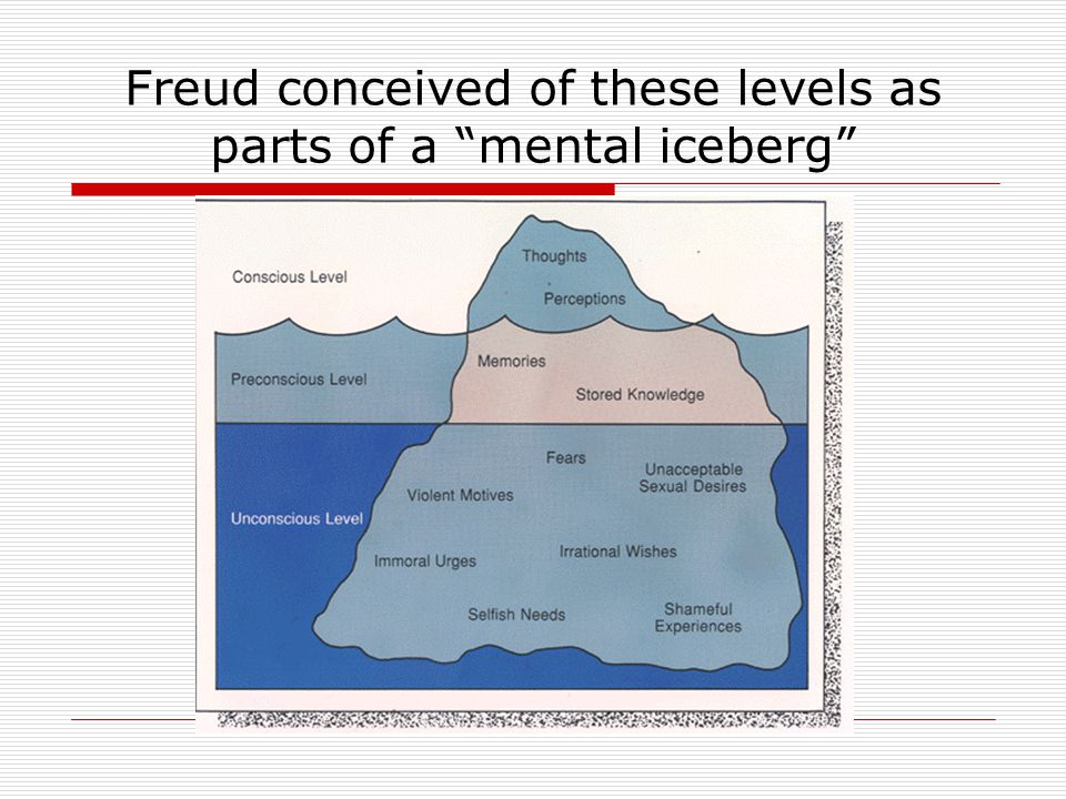 "Freud conceived of these levels as parts of a ""mental iceberg"""