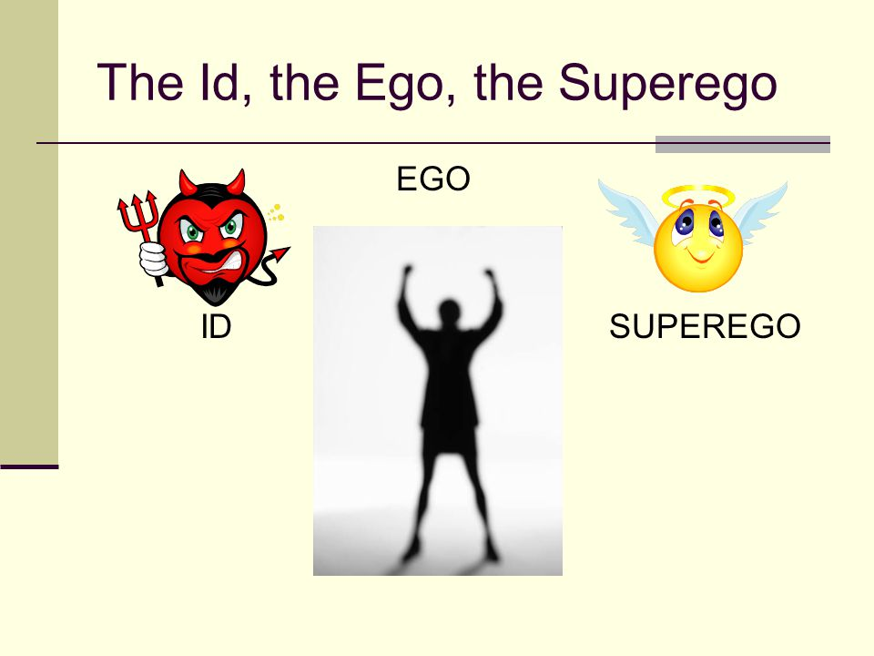 The Id, the Ego, the Superego EGO ID SUPEREGO