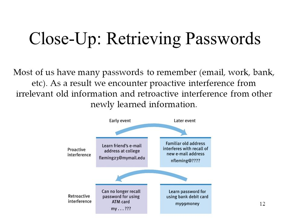 Close-Up: Retrieving Passwords Most of us have many passwords to remember (email, work, bank, etc).