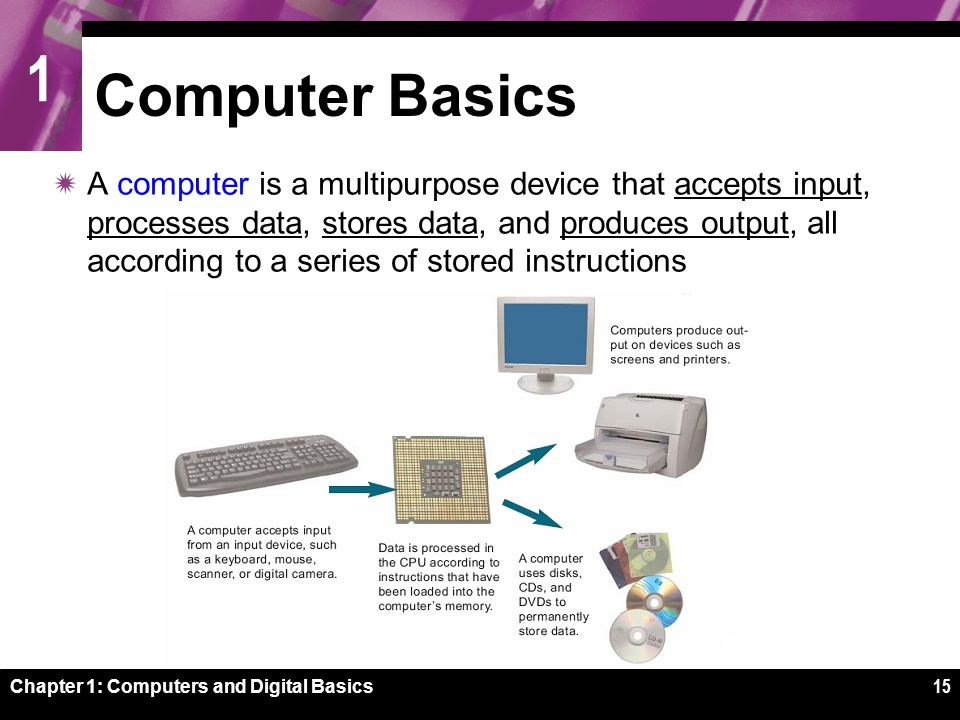 1 Chapter 1: Computers and Digital Basics15 Computer Basics  A computer is a multipurpose device that accepts input, processes data, stores data, and produces output, all according to a series of stored instructions