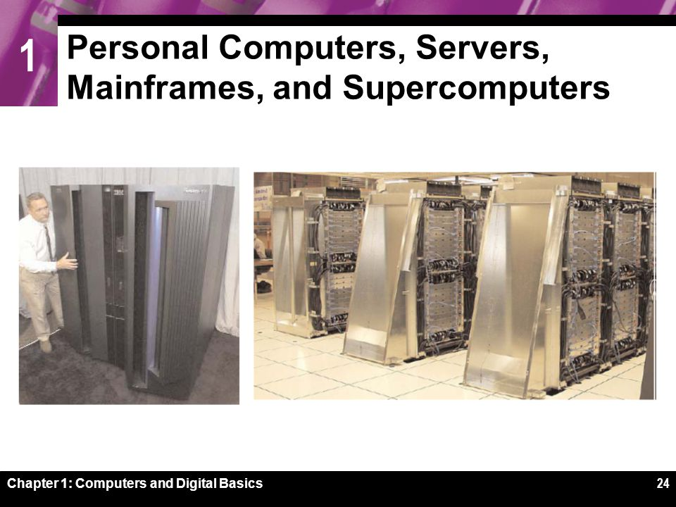1 Chapter 1: Computers and Digital Basics24 Personal Computers, Servers, Mainframes, and Supercomputers