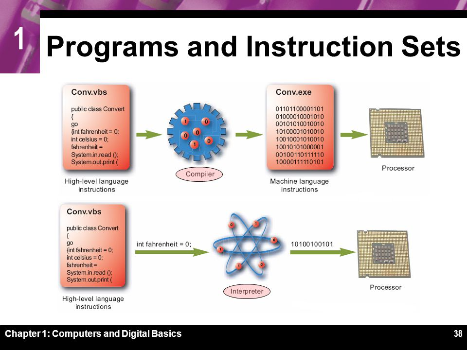 1 Chapter 1: Computers and Digital Basics38 Programs and Instruction Sets