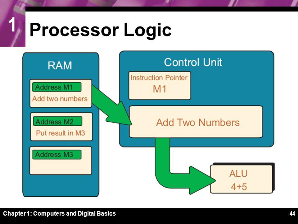 1 Chapter 1: Computers and Digital Basics44 Processor Logic