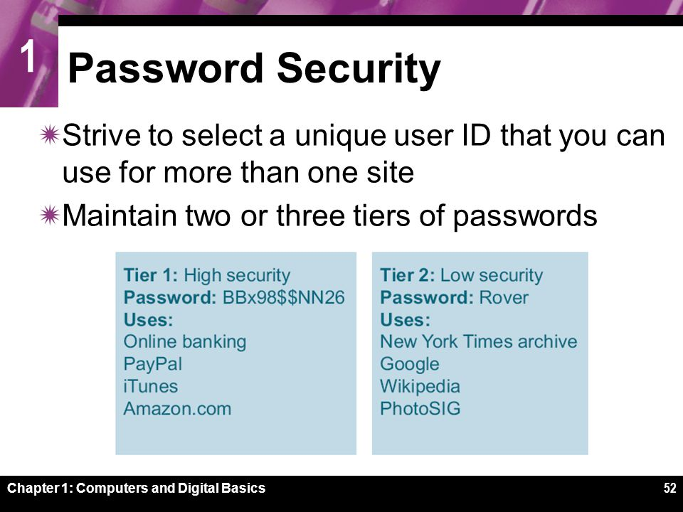 1 Chapter 1: Computers and Digital Basics52 Password Security  Strive to select a unique user ID that you can use for more than one site  Maintain two or three tiers of passwords