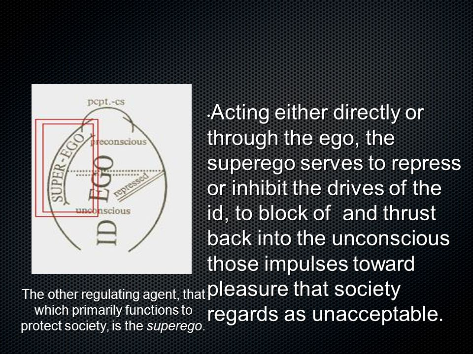 Acting either directly or through the ego, the superego serves to repress or inhibit the drives of the id, to block of and thrust back into the uncons