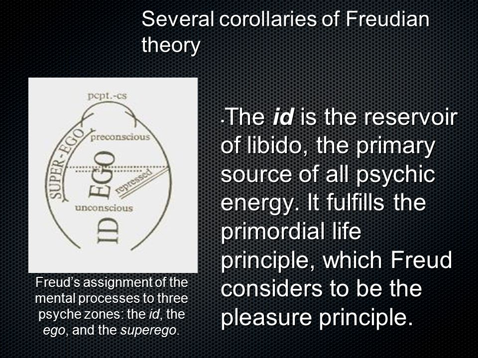 Several corollaries of Freudian theory The id is the reservoir of libido, the primary source of all psychic energy. It fulfills the primordial life pr
