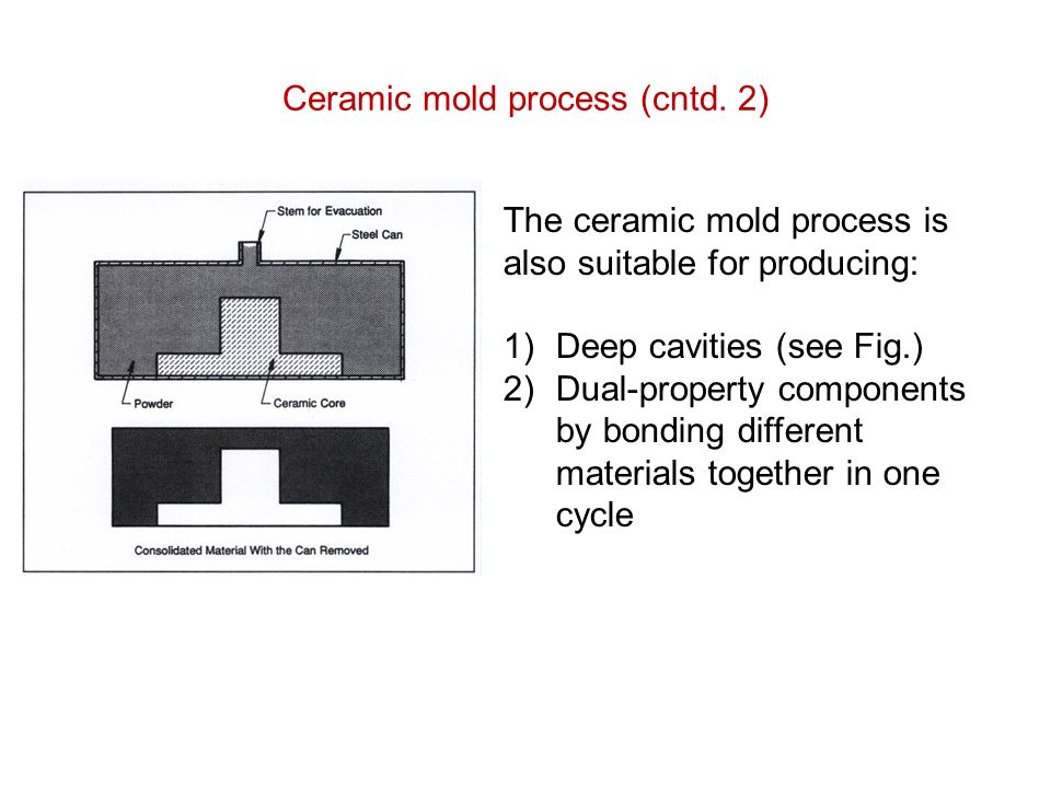 Ceramic mold process (cntd. 2) The ceramic mold process is also suitable for producing: 1)Deep cavities (see Fig.) 2)Dual-property components by bondi