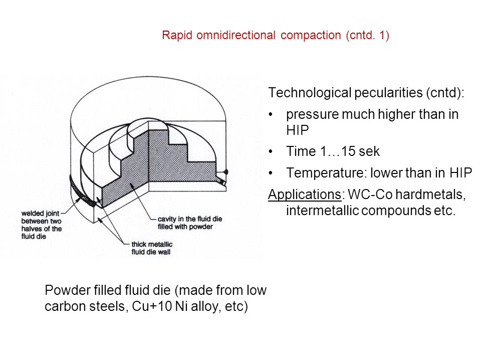 Technological pecularities (cntd): pressure much higher than in HIP Time 1…15 sek Temperature: lower than in HIP Applications: WC-Co hardmetals, inter