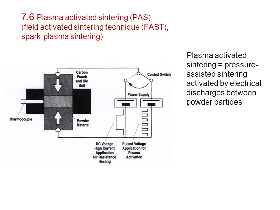 7.6 Plasma activated sintering (PAS) (field activated sintering technique (FAST), spark-plasma sintering) Plasma activated sintering = pressure- assis