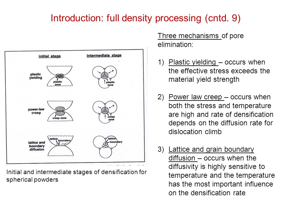 Introduction: full density processing (cntd. 9) Initial and intermediate stages of densification for spherical powders Three mechanisms of pore elimin