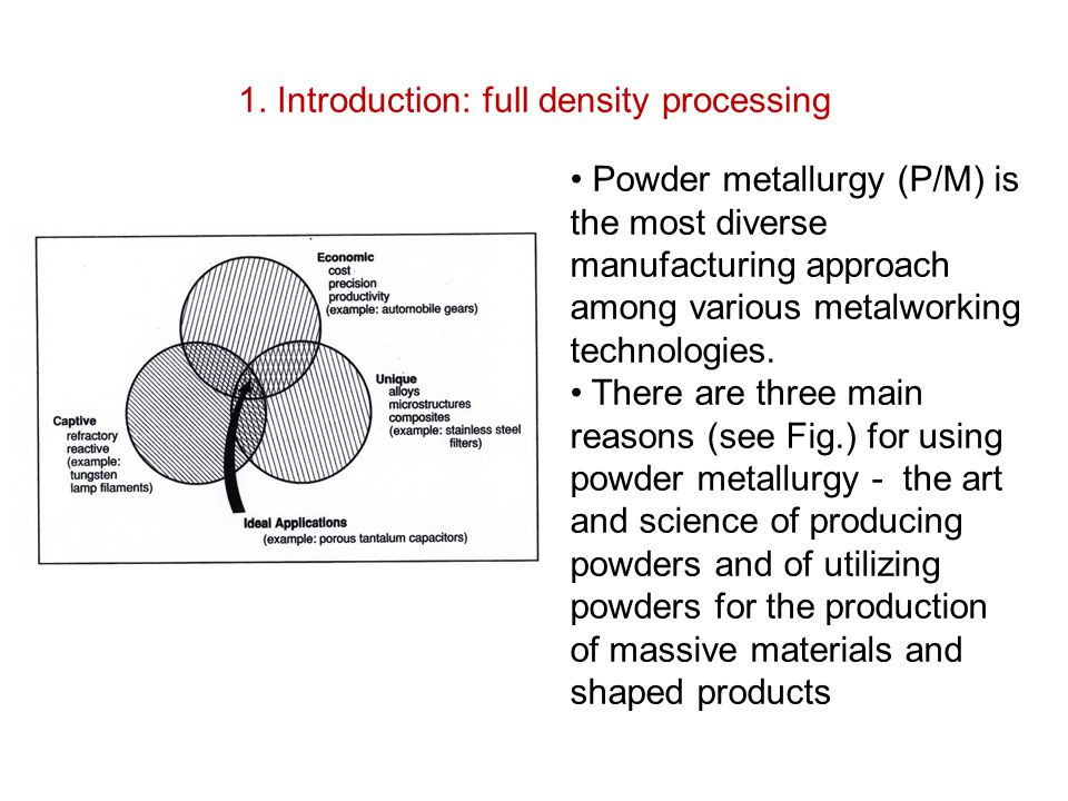 Introduction: full density processing (cntd.
