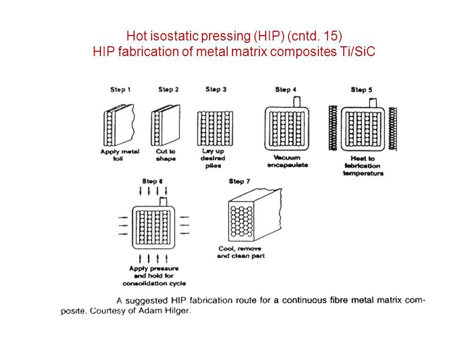 Hot isostatic pressing (HIP) (cntd. 15) HIP fabrication of metal matrix composites Ti/SiC
