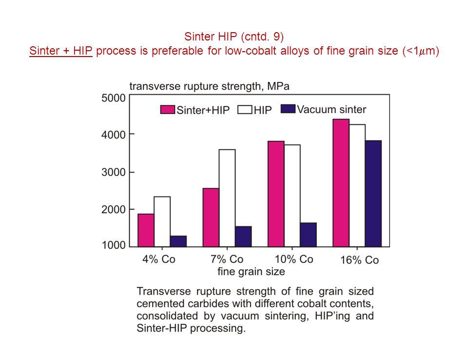 Sinter HIP (cntd. 9) Sinter + HIP process is preferable for low-cobalt alloys of fine grain size (<1  m)