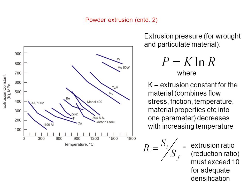Extrusion pressure (for wrought and particulate material): where K – extrusion constant for the material (combines flow stress, friction, temperature,
