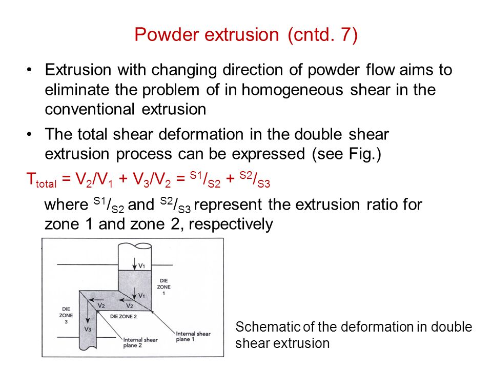Powder extrusion (cntd. 7) Extrusion with changing direction of powder flow aims to eliminate the problem of in homogeneous shear in the conventional