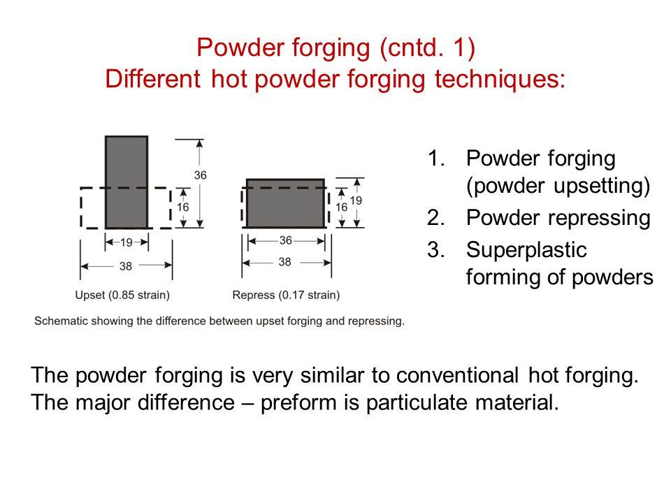 Powder forging (cntd. 1) Different hot powder forging techniques: 1.Powder forging (powder upsetting) 2.Powder repressing 3.Superplastic forming of po