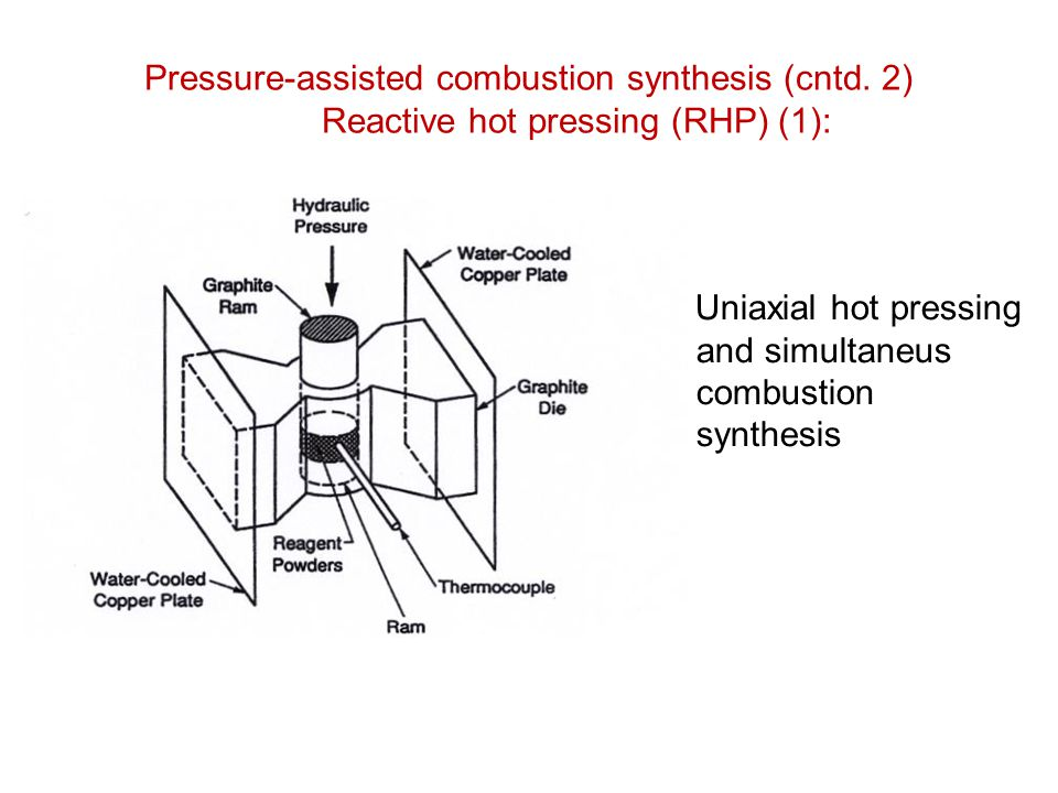 Pressure-assisted combustion synthesis (cntd. 2) Reactive hot pressing (RHP) (1): Uniaxial hot pressing and simultaneus combustion synthesis