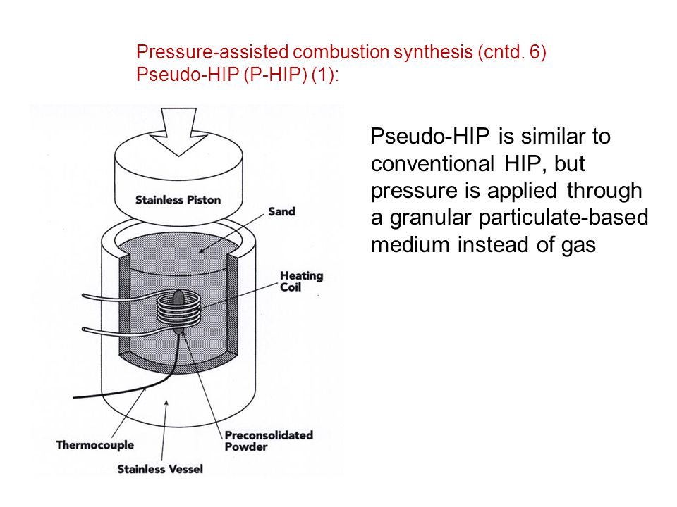 Pressure-assisted combustion synthesis (cntd. 6) Pseudo-HIP (P-HIP) (1): Pseudo-HIP is similar to conventional HIP, but pressure is applied through a