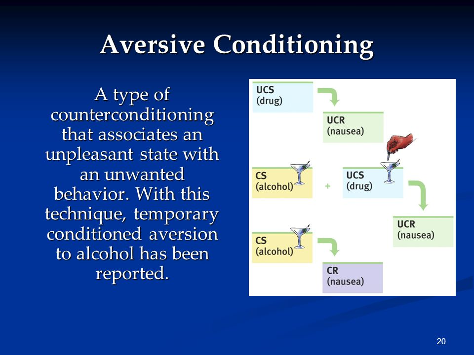 20 Aversive Conditioning A type of counterconditioning that associates an unpleasant state with an unwanted behavior. With this technique, temporary c