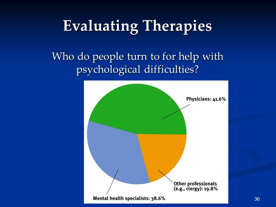 30 Who do people turn to for help with psychological difficulties? Evaluating Therapies