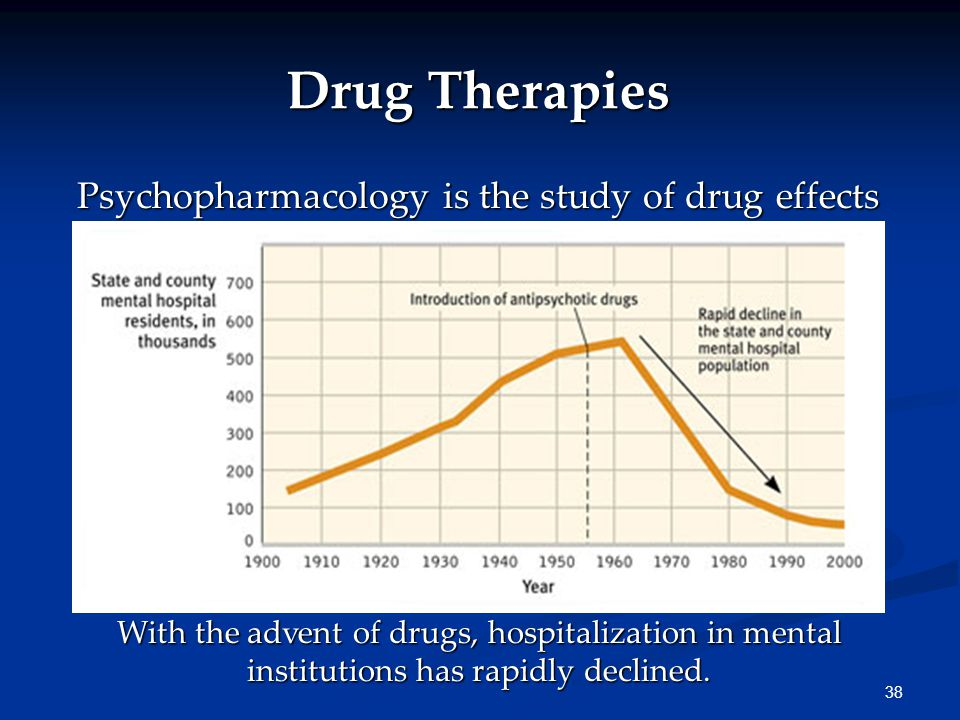 38 Drug Therapies Psychopharmacology is the study of drug effects on mind and behavior. With the advent of drugs, hospitalization in mental institutio