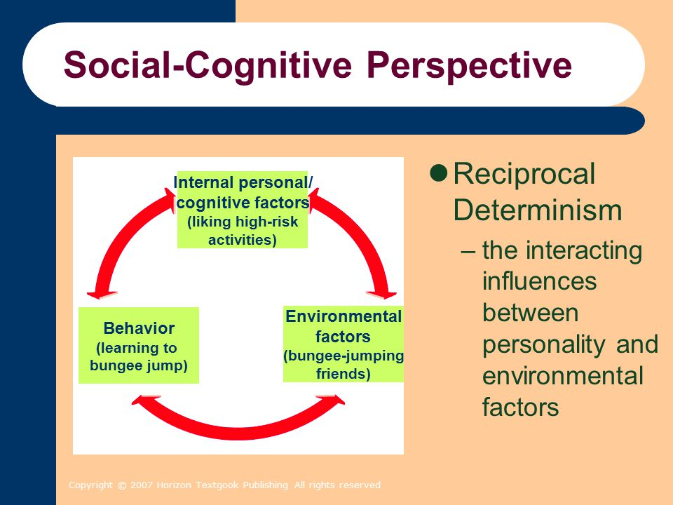 Copyright © 2007 Horizon Textgook Publishing All rights reserved Social-Cognitive Perspective Reciprocal Determinism –the interacting influences between personality and environmental factors Internal personal/ cognitive factors (liking high-risk activities) Behavior (learning to bungee jump) Environmental factors (bungee-jumping friends)