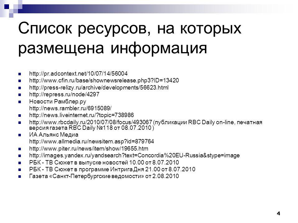 4 Список ресурсов, на которых размещена информация http://pr.adcontext.net/10/07/14/56004 http://www.cfin.ru/base/shownewsrelease.php3 ID=13420 http://press-relizy.ru/archive/developments/56623.html http://repress.ru/node/4297 Новости Рамблер.ру http://news.rambler.ru/6915089/ http://news.liveinternet.ru/ topic=738986 http://www.rbcdaily.ru/2010/07/08/focus/493067 (публикации RBC Daily on-line, печатная версия газета RBC Daily №118 от 08.07.2010 ) ИА Альянс Медиа http://www.allmedia.ru/newsitem.asp id=879764 http://www.piter.ru/news/item/show/19655.htm http://images.yandex.ru/yandsearch text=Concordia%20EU-Russia&stype=image РБК - ТВ Сюжет в выпуске новостей 10.00 от 8.07.2010 РБК - ТВ Сюжет в программе Интрига Дня 21.00 от 8.07.2010 Газета «Санкт-Петербургские ведомости» от 2.08.2010