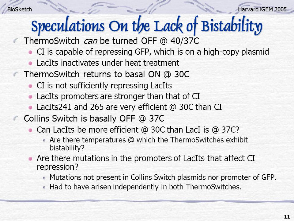 BioSketchHarvard iGEM 2005 11 Speculations On the Lack of Bistability ThermoSwitch can be turned OFF @ 40/37C CI is capable of repressing GFP, which is on a high-copy plasmid LacIts inactivates under heat treatment ThermoSwitch returns to basal ON @ 30C CI is not sufficiently repressing LacIts LacIts promoters are stronger than that of CI LacIts241 and 265 are very efficient @ 30C than CI Collins Switch is basally OFF @ 37C Can LacIts be more efficient @ 30C than LacI is @ 37C.