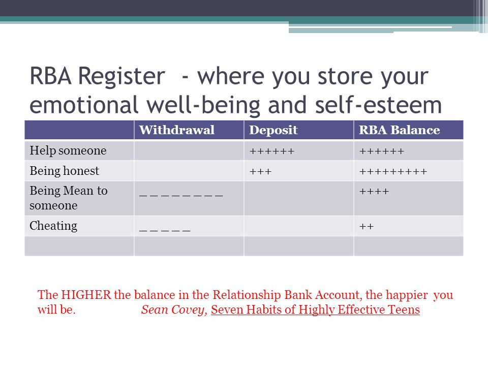 RBA Register - where you store your emotional well-being and self-esteem WithdrawalDepositRBA Balance Help someone++++++ Being honest++++++++++++ Being Mean to someone _ _ _ _ ++++ Cheating_ _ _ _ _++ The HIGHER the balance in the Relationship Bank Account, the happier you will be.