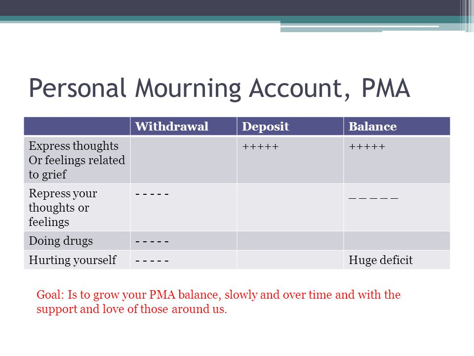 Personal Mourning Account, PMA WithdrawalDepositBalance Express thoughts Or feelings related to grief +++++ Repress your thoughts or feelings - - - - -_ _ _ _ _ Doing drugs- - - - - Hurting yourself- - - - -Huge deficit Goal: Is to grow your PMA balance, slowly and over time and with the support and love of those around us.